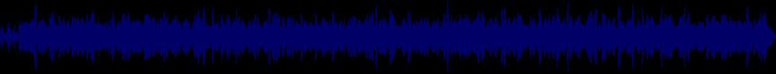 waveform of track #55865