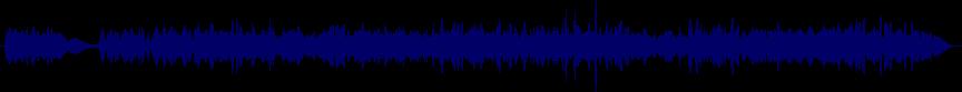 waveform of track #55895