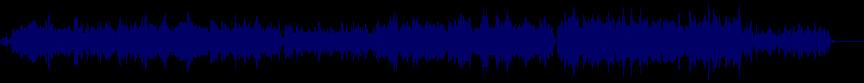 waveform of track #5604