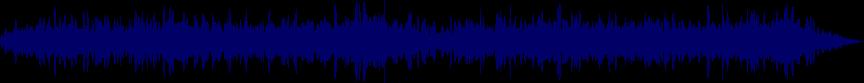 waveform of track #5638