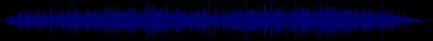 waveform of track #5676