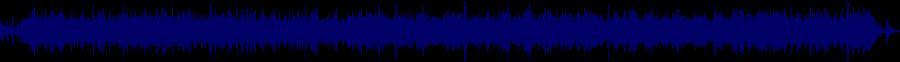 waveform of track #56024