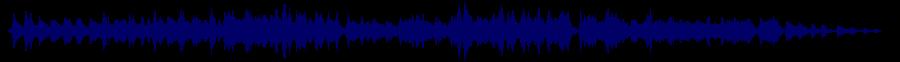 waveform of track #56027