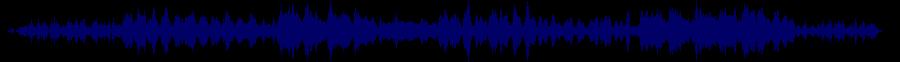 waveform of track #56047