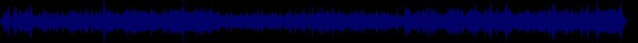 waveform of track #56074