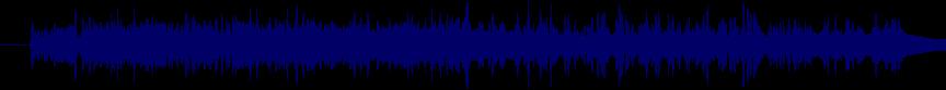 waveform of track #56091