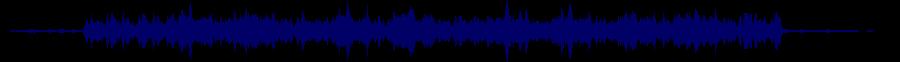 waveform of track #56096