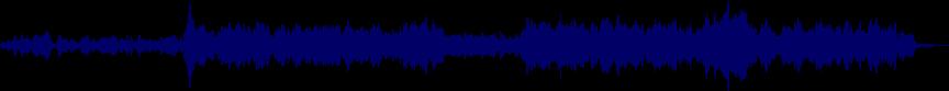 waveform of track #56124