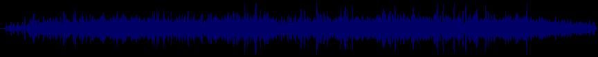 waveform of track #56175