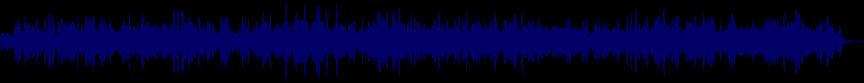 waveform of track #56251
