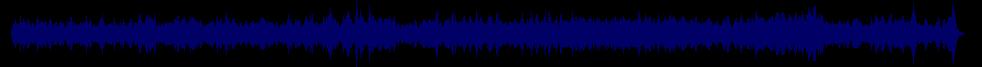 waveform of track #56427