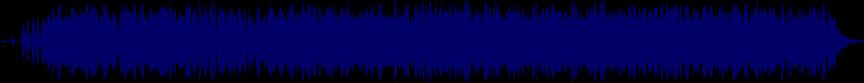 waveform of track #56456