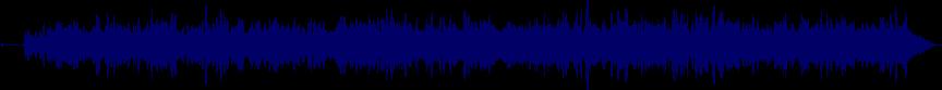 waveform of track #56515