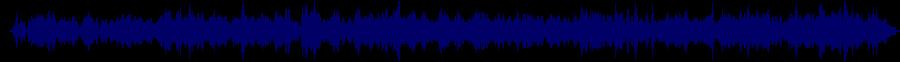 waveform of track #56575