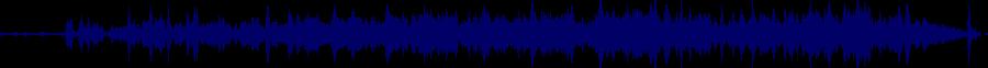 waveform of track #56703