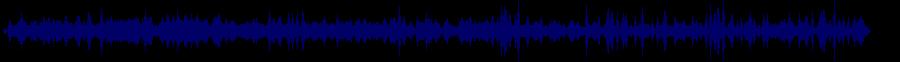 waveform of track #56728