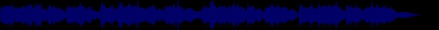waveform of track #56747