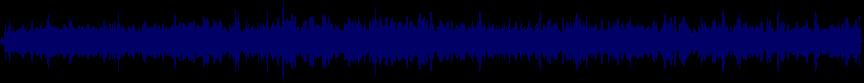 waveform of track #56761