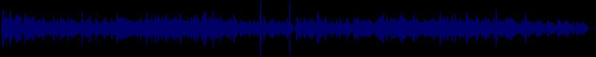 waveform of track #56785