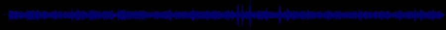 waveform of track #56787