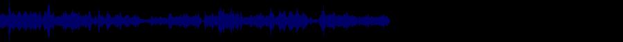 waveform of track #56789