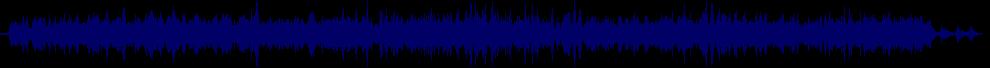 waveform of track #56840