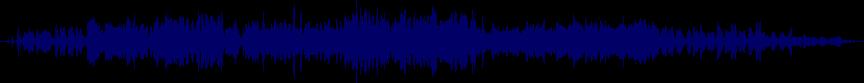 waveform of track #56874