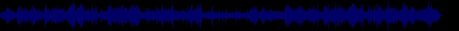 waveform of track #56887