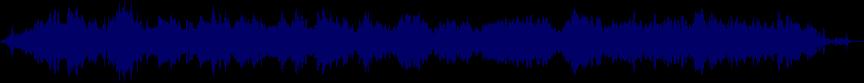 waveform of track #56991