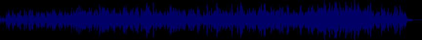 waveform of track #5770