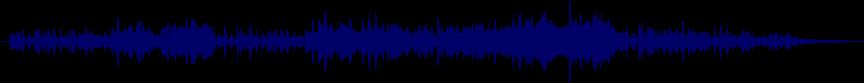 waveform of track #57001