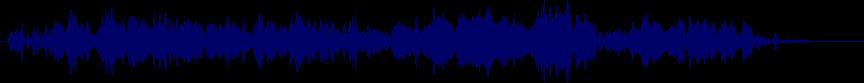 waveform of track #57002