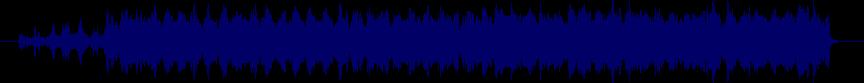 waveform of track #57022