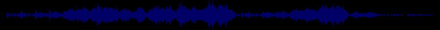 waveform of track #57041