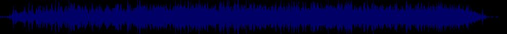 waveform of track #57043