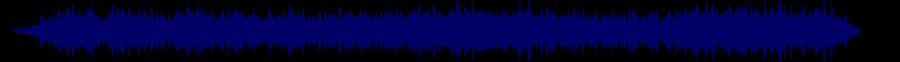 waveform of track #57050