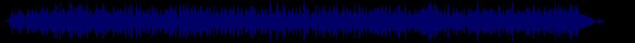 waveform of track #57053
