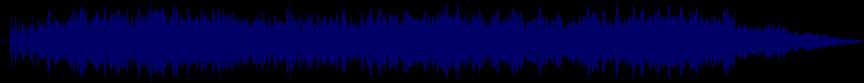 waveform of track #57054