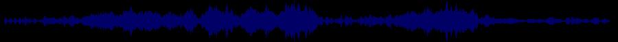 waveform of track #57062