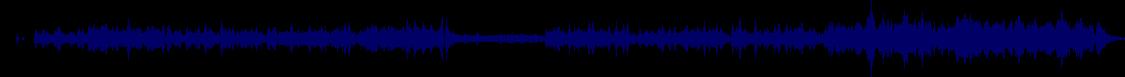 waveform of track #57063