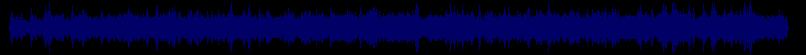 waveform of track #57071