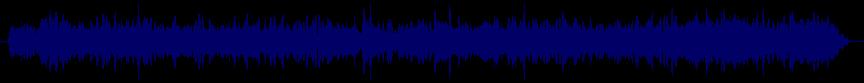 waveform of track #57134