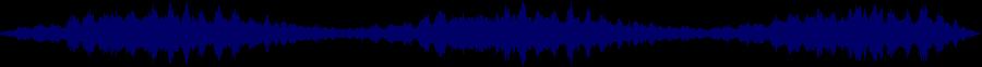 waveform of track #57190