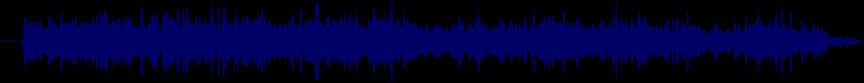 waveform of track #57192