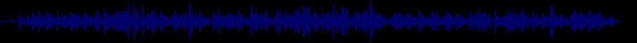 waveform of track #57195