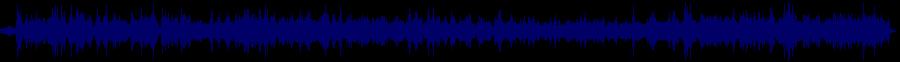 waveform of track #57196