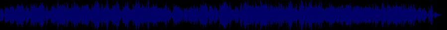 waveform of track #57202