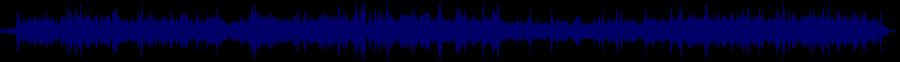 waveform of track #57203