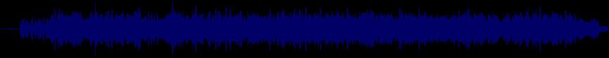 waveform of track #57206