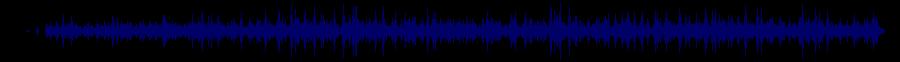 waveform of track #57208